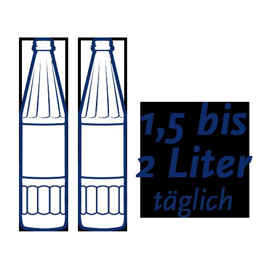 1,5 bis 2 Liter Wasser braucht der Körper täglich.